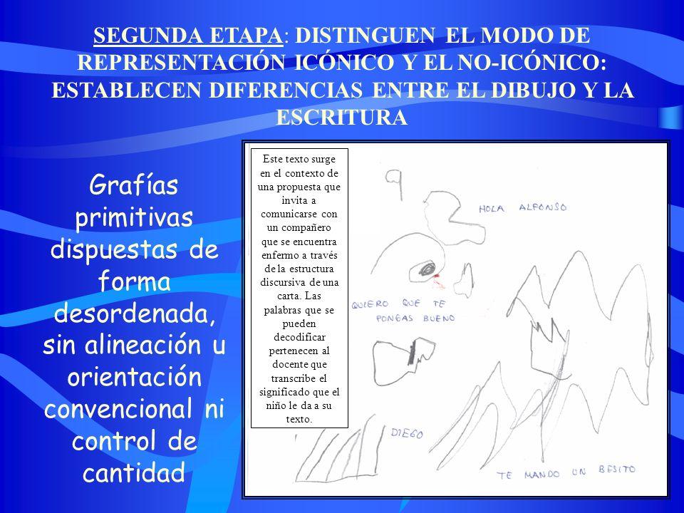 PROCESO DE CONCEPTUALIZACIÓN DEL SISTEMA DE ESCRITURA - ppt video ...