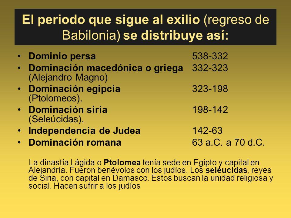 El periodo que sigue al exilio (regreso de Babilonia) se distribuye así: