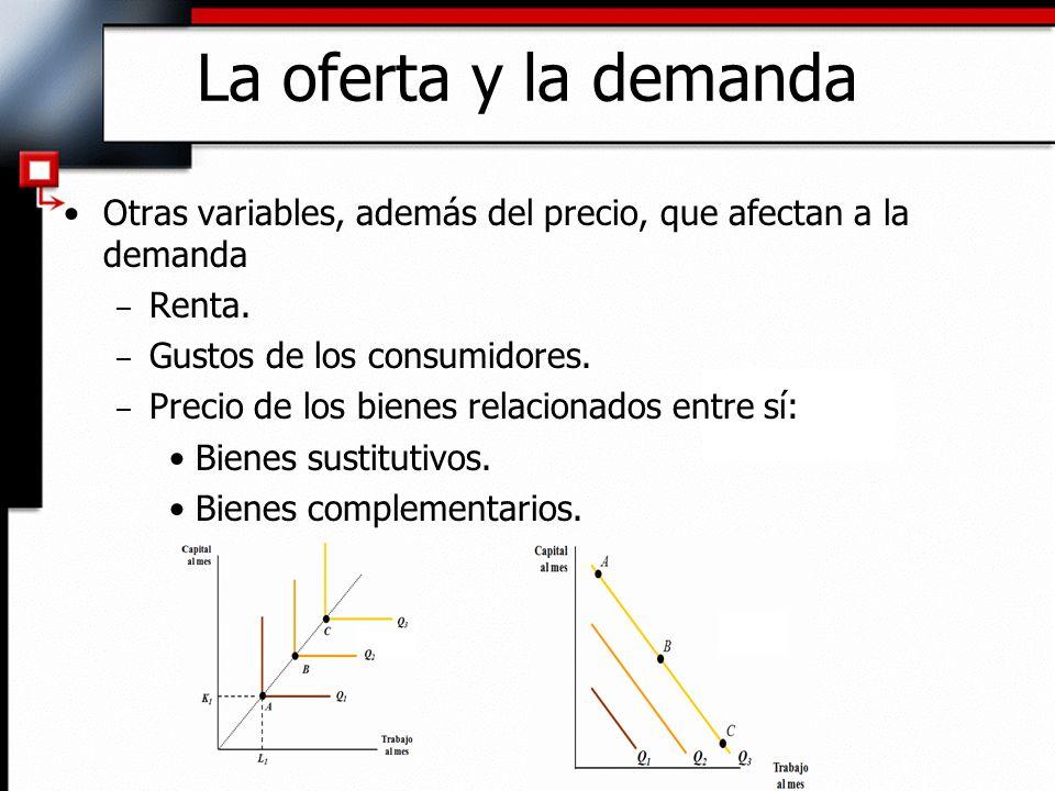 La oferta y la demanda Otras variables, además del precio, que afectan a la demanda. Renta. Gustos de los consumidores.