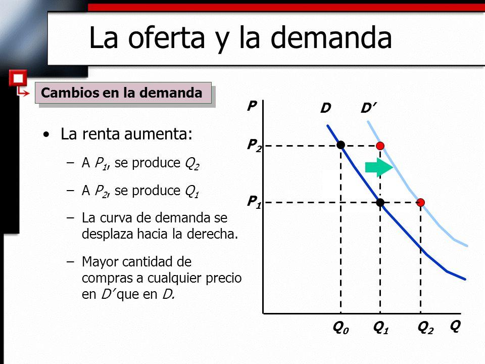 La oferta y la demanda La renta aumenta: Cambios en la demanda P D D'