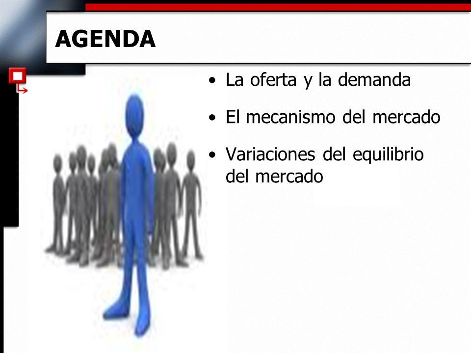 AGENDA La oferta y la demanda El mecanismo del mercado