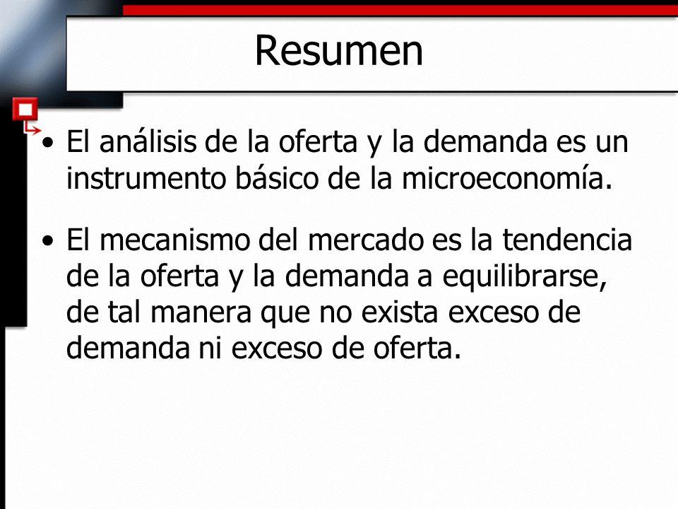 Resumen El análisis de la oferta y la demanda es un instrumento básico de la microeconomía.
