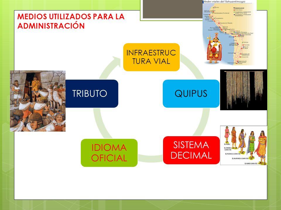QUIPUS SISTEMA DECIMAL IDIOMA OFICIAL TRIBUTO