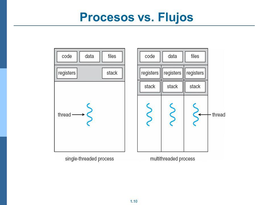 Procesos vs. Flujos