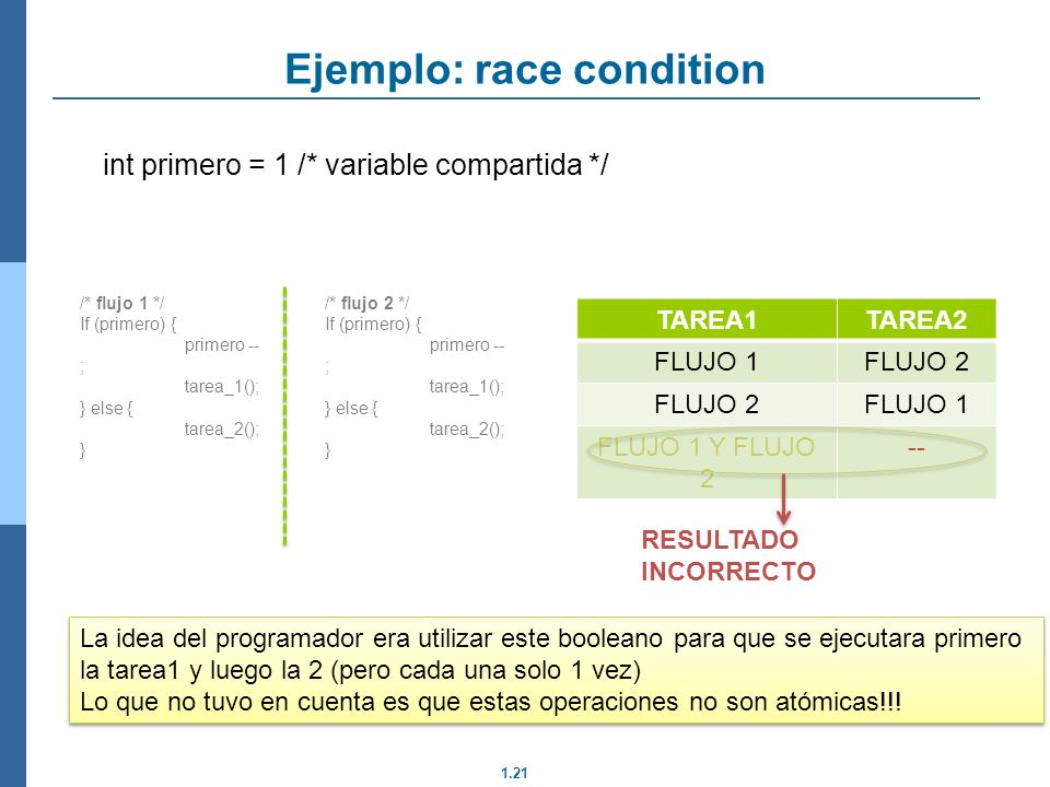 Ejemplo: race condition