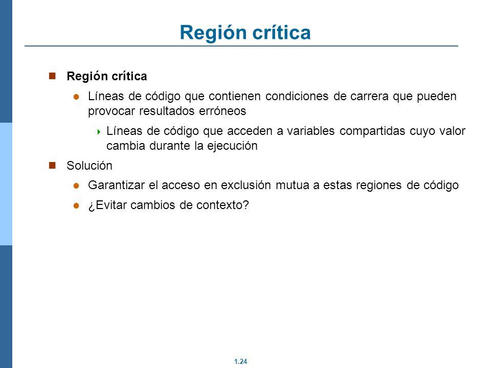 Región crítica Región crítica