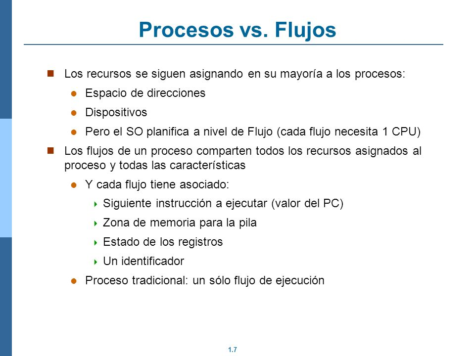 Procesos vs. Flujos Los recursos se siguen asignando en su mayoría a los procesos: Espacio de direcciones.