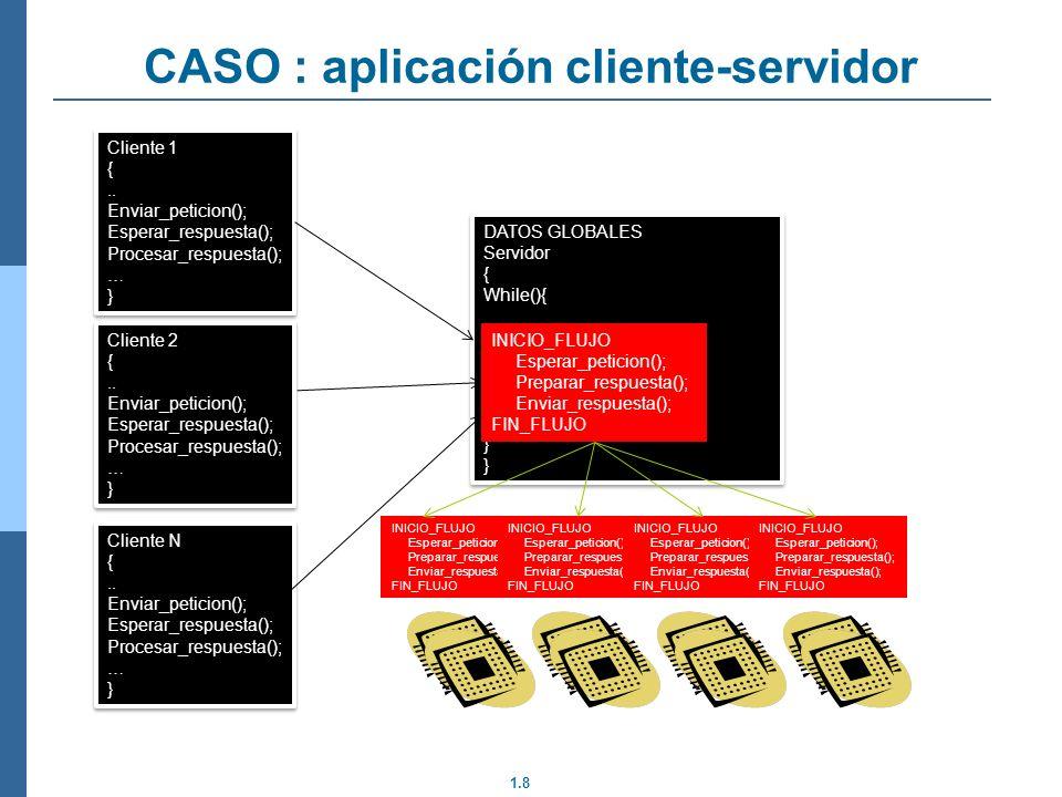 CASO : aplicación cliente-servidor