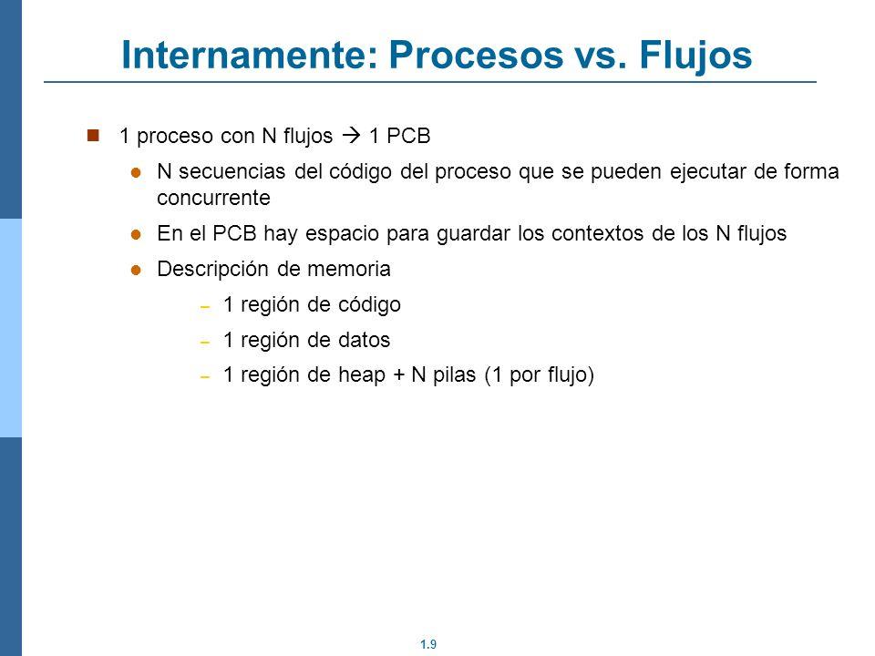 Internamente: Procesos vs. Flujos