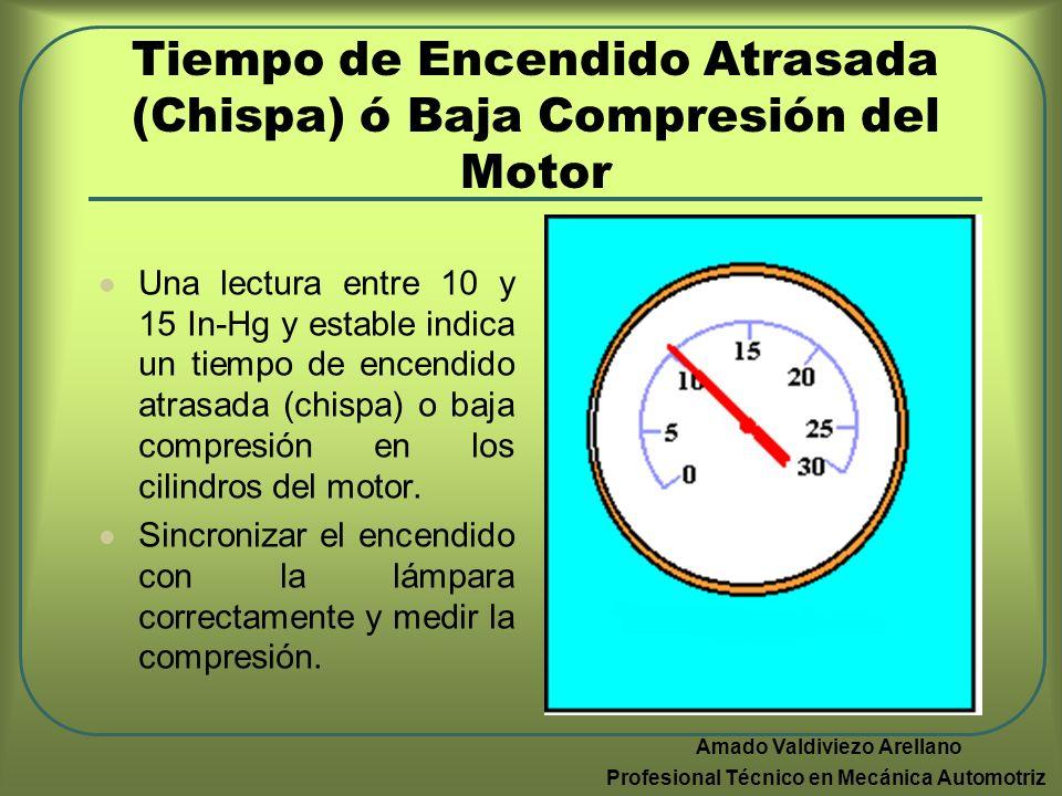 Tiempo de Encendido Atrasada (Chispa) ó Baja Compresión del Motor