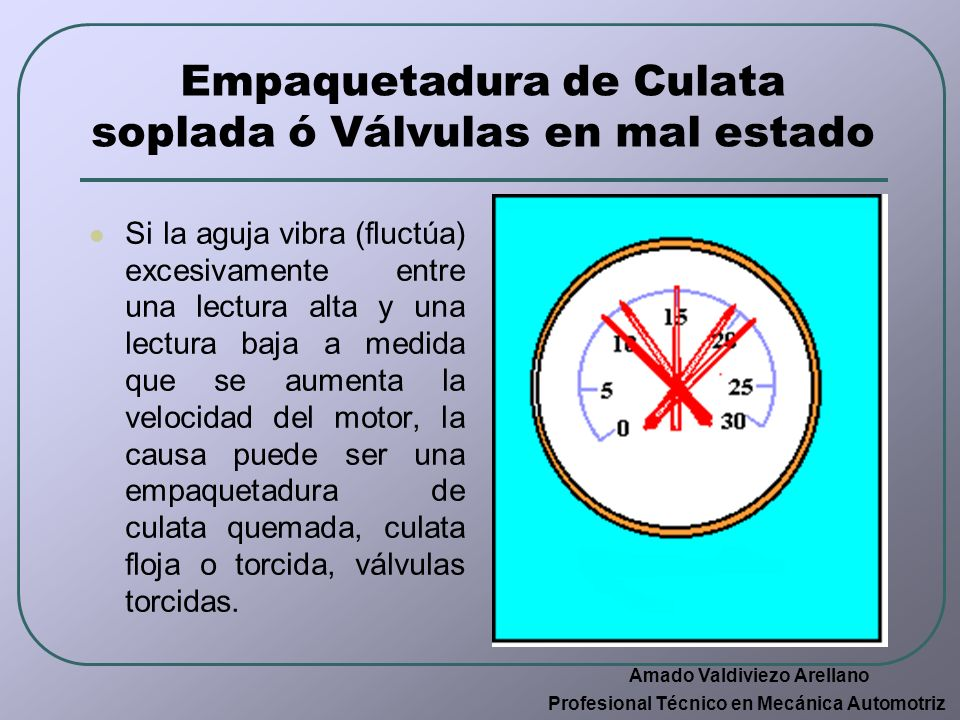 Empaquetadura de Culata soplada ó Válvulas en mal estado