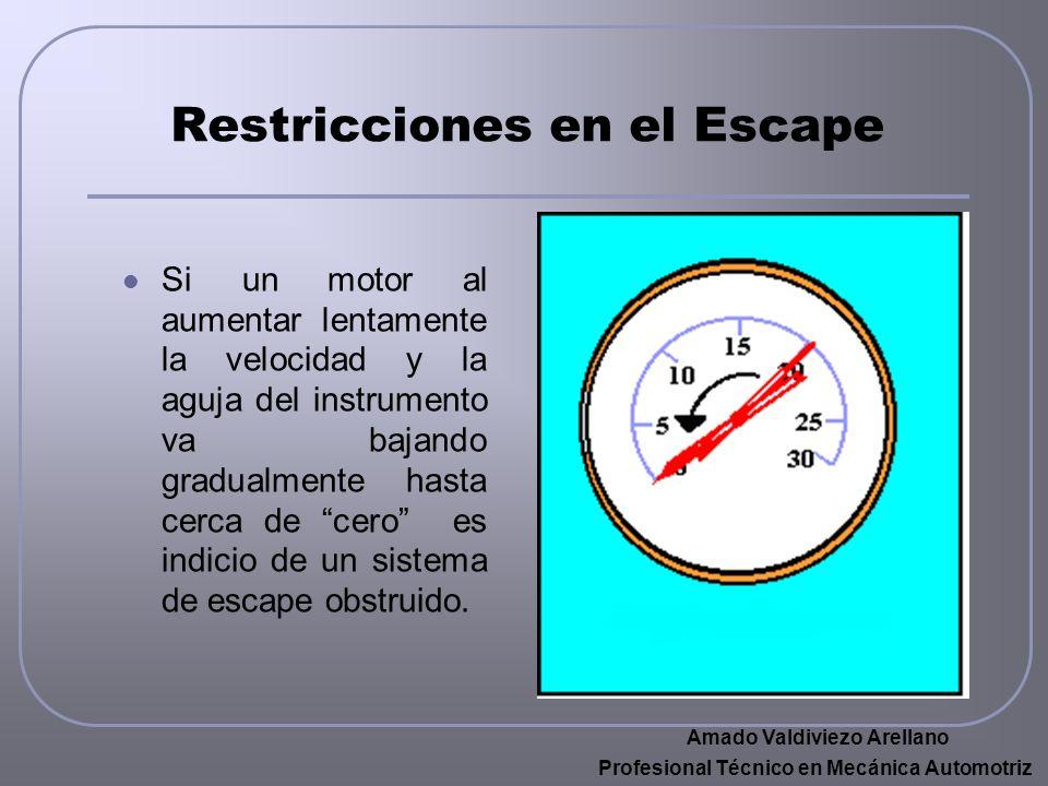 Restricciones en el Escape
