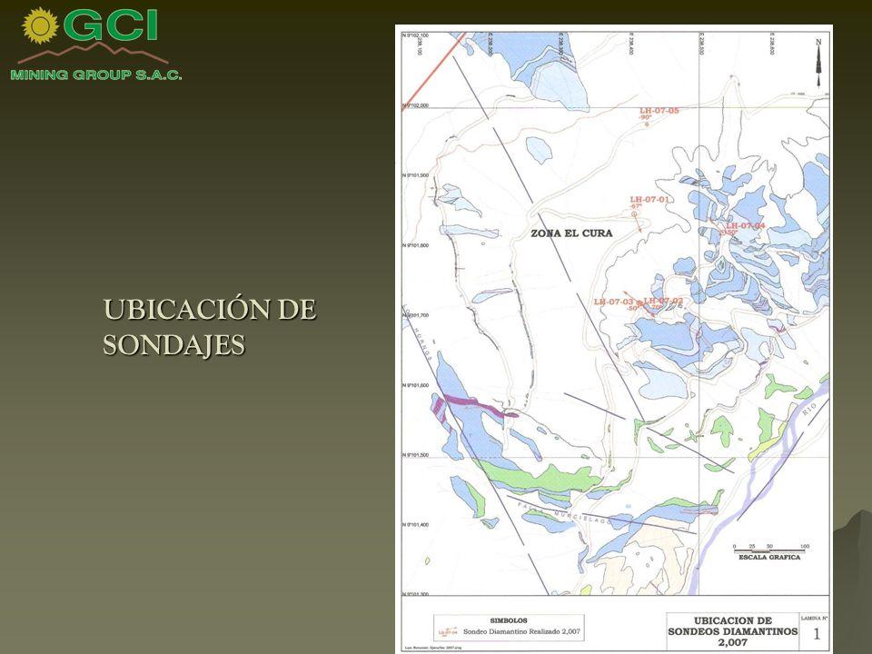 UBICACIÓN DE SONDAJES