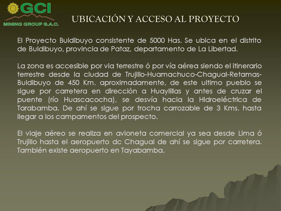 UBICACIÓN Y ACCESO AL PROYECTO