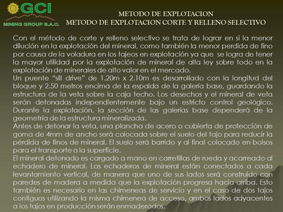 METODO DE EXPLOTACION CORTE Y RELLENO SELECTIVO
