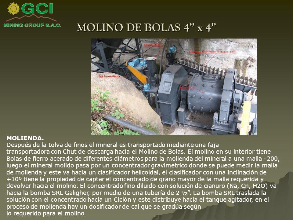 MOLINO DE BOLAS 4 x 4 MOLIENDA.