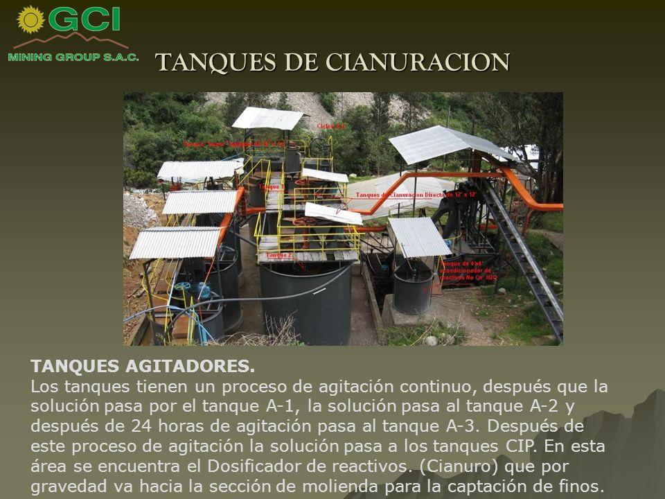 TANQUES DE CIANURACION