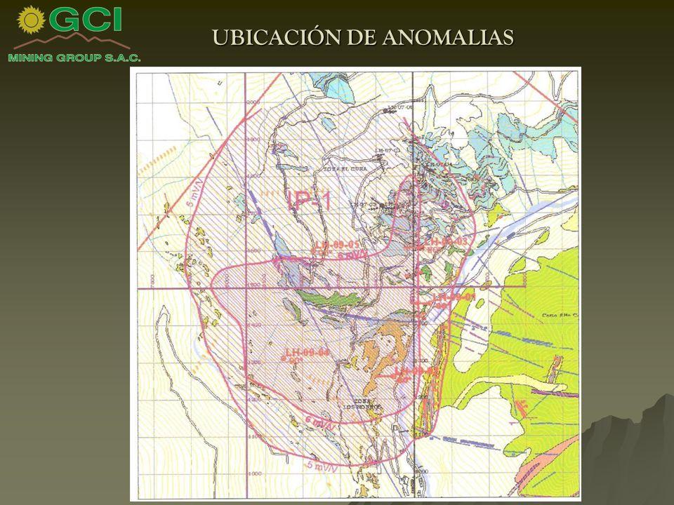 UBICACIÓN DE ANOMALIAS