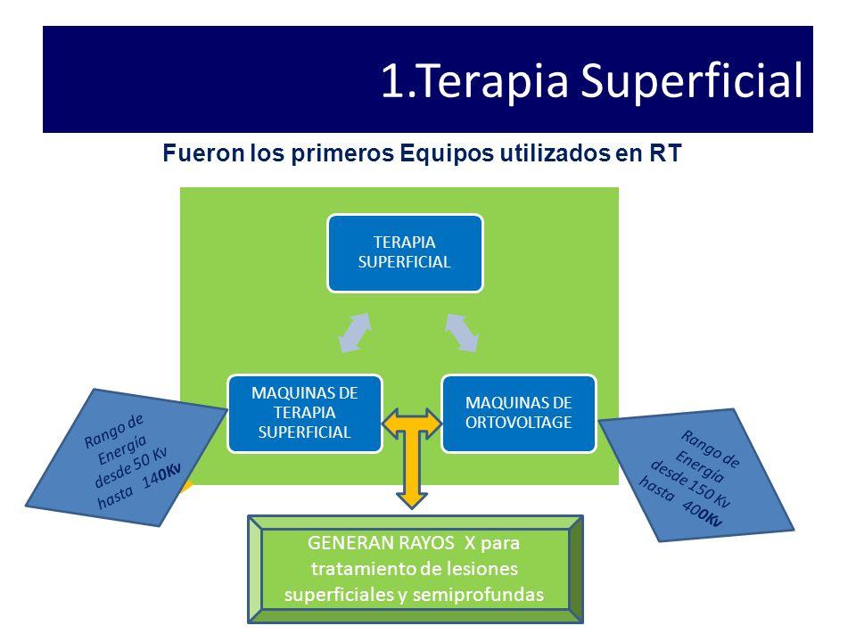 1.Terapia Superficial Fueron los primeros Equipos utilizados en RT