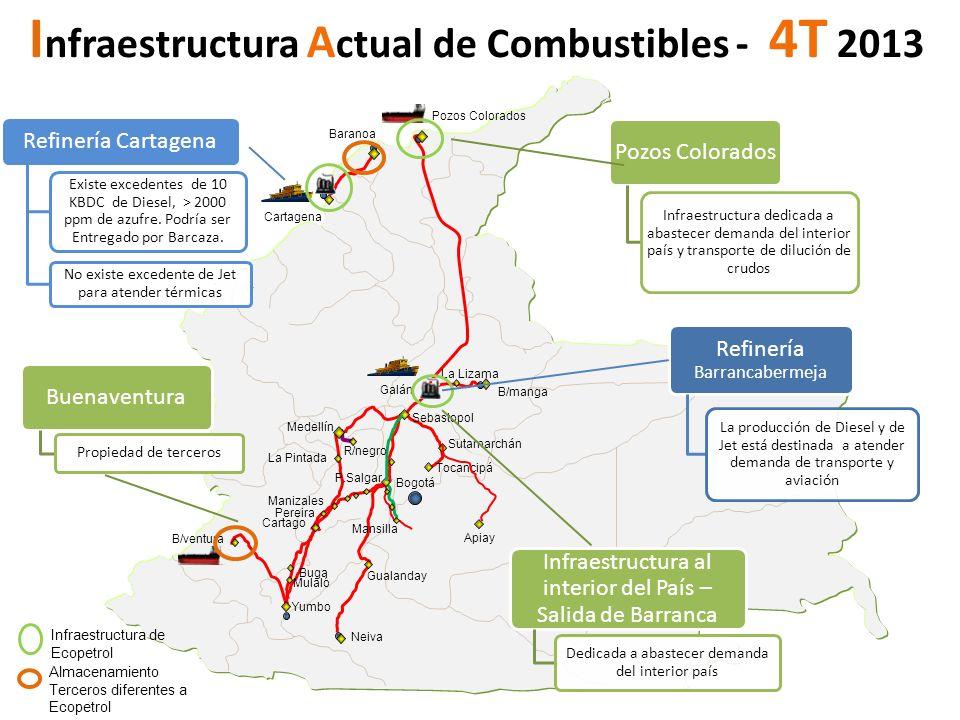 Infraestructura Actual de Combustibles - 4T 2013