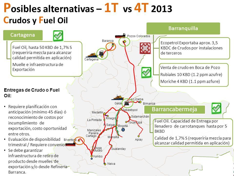 Posibles alternativas – 1T vs 4T 2013