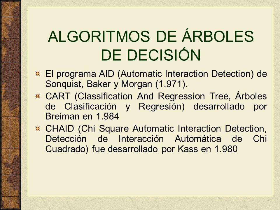 ALGORITMOS DE ÁRBOLES DE DECISIÓN