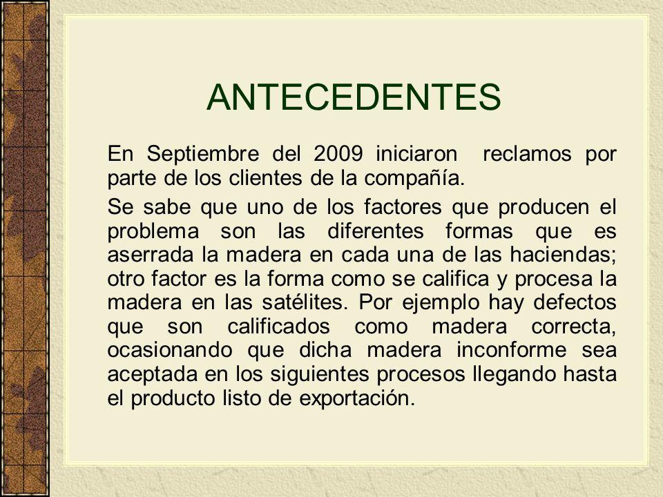 ANTECEDENTES En Septiembre del 2009 iniciaron reclamos por parte de los clientes de la compañía.