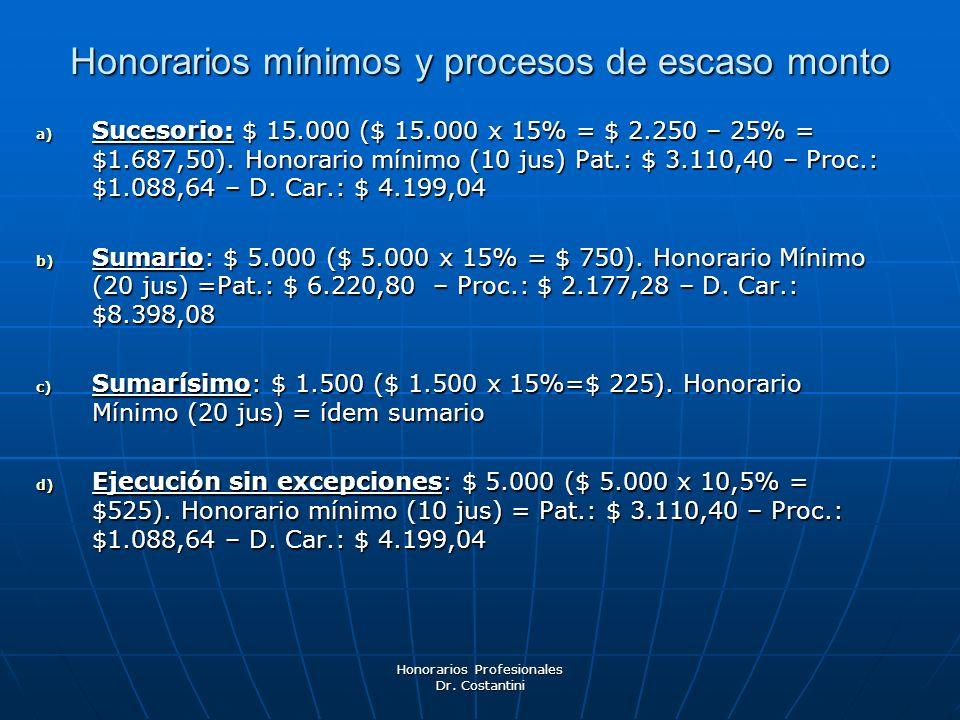 Honorarios mínimos y procesos de escaso monto