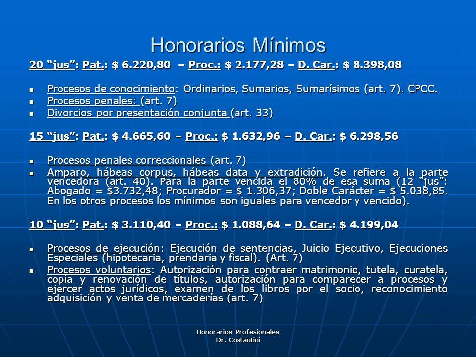 Honorarios Profesionales Dr. Costantini