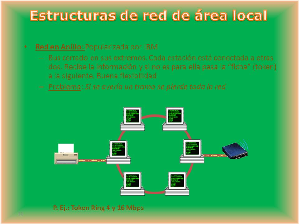 Estructuras de red de área local