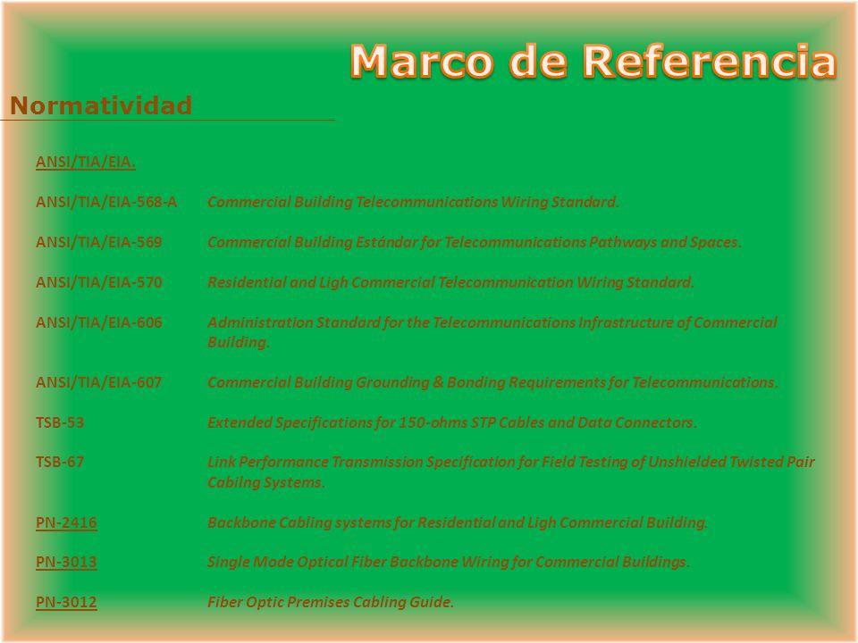 Marco de Referencia Normatividad ANSI/TIA/EIA.