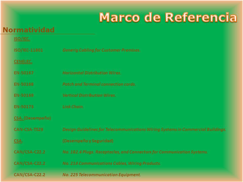 Marco de Referencia Normatividad ISO/IEC.
