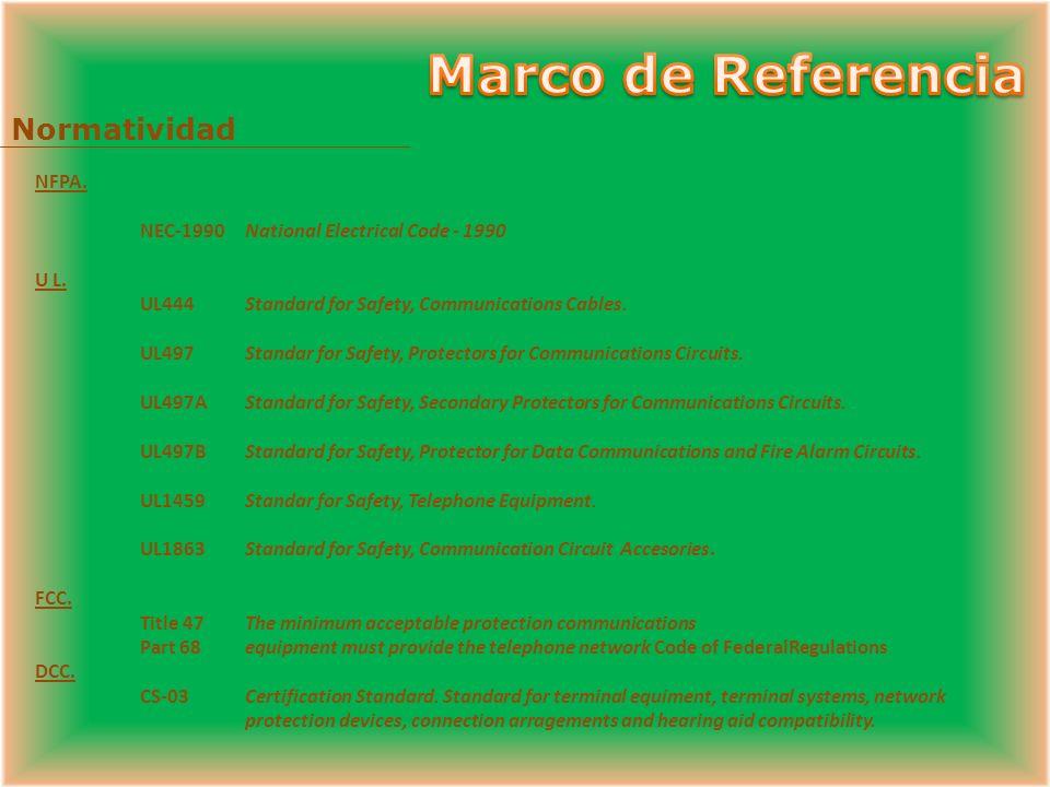 Marco de Referencia Normatividad NFPA.