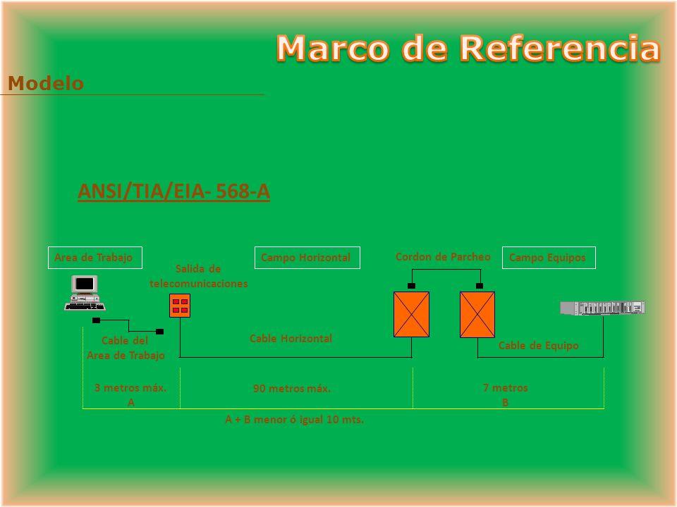 Marco de Referencia ANSI/TIA/EIA- 568-A Modelo Area de Trabajo