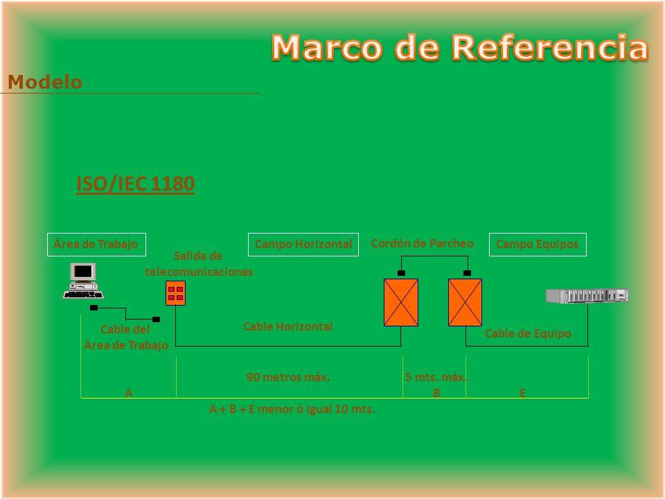 Marco de Referencia ISO/IEC 1180 Modelo Área de Trabajo