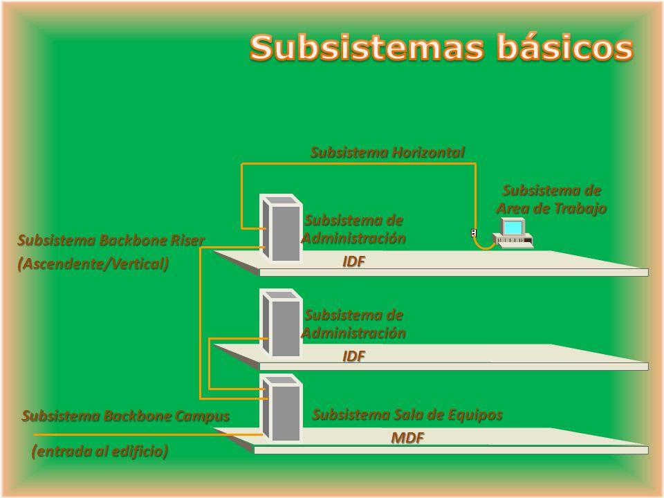 Subsistema de Administración Subsistema de Area de Trabajo