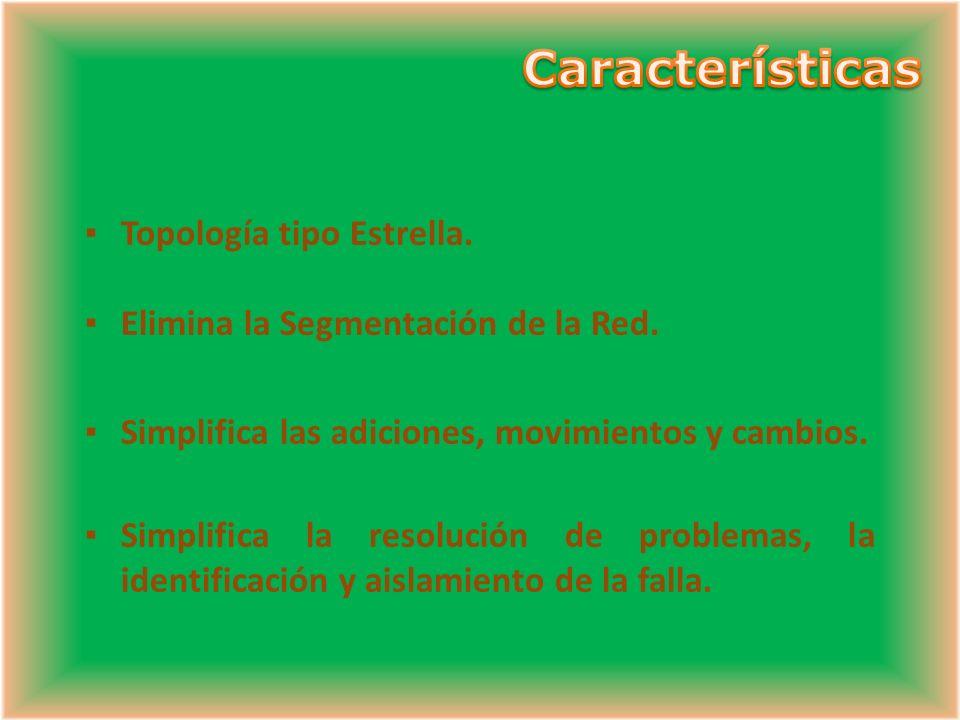 Características Topología tipo Estrella.