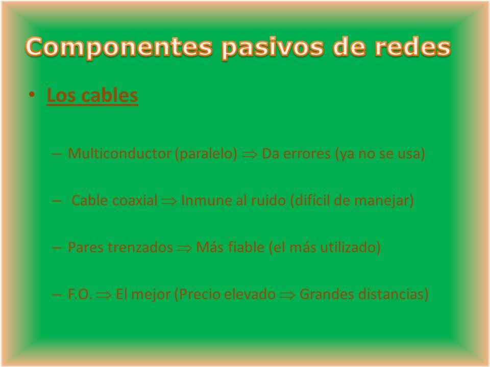 Componentes pasivos de redes