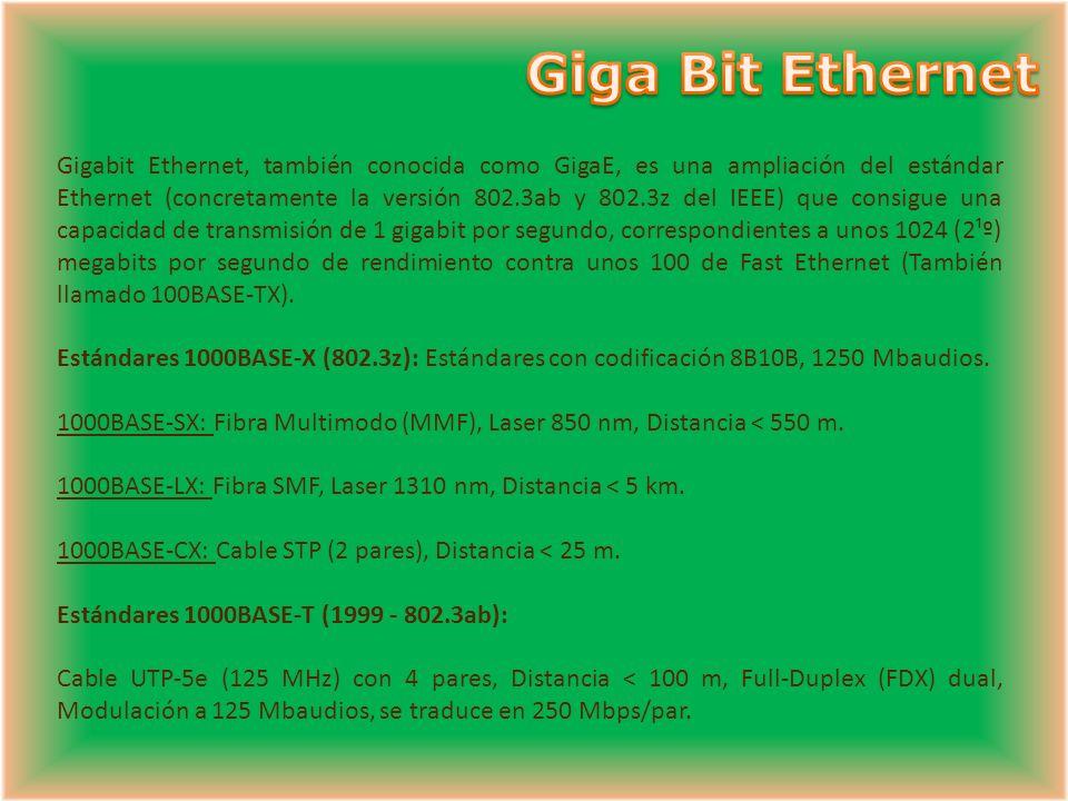 Giga Bit Ethernet