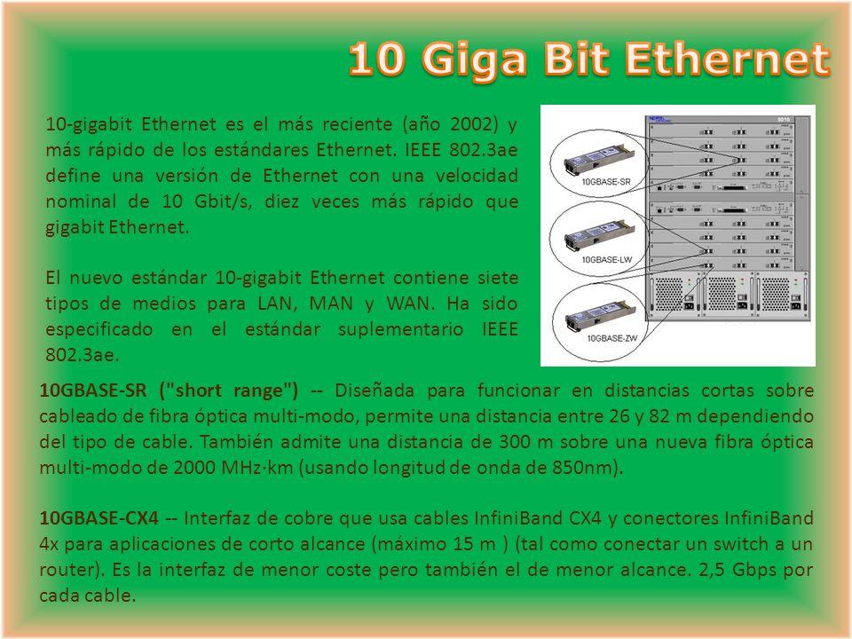 10 Giga Bit Ethernet