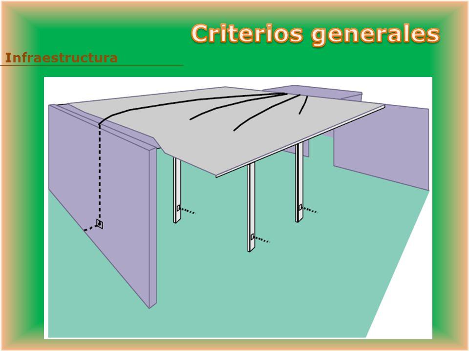 Criterios generales Infraestructura
