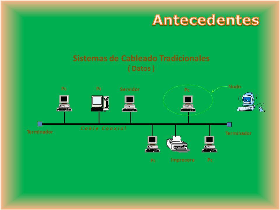Sistemas de Cableado Tradicionales