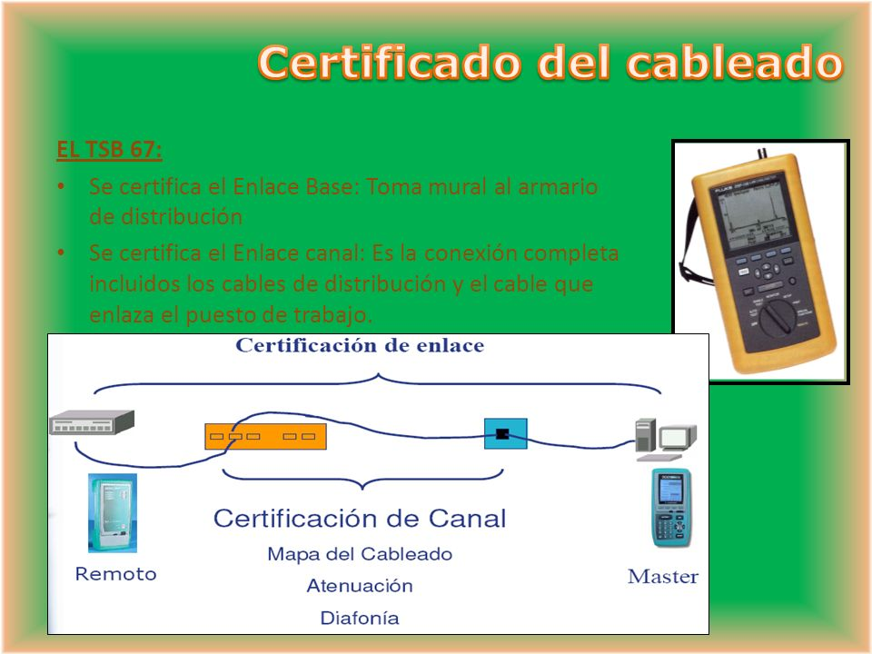Certificado del cableado