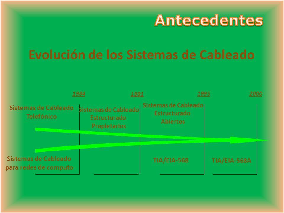 Evolución de los Sistemas de Cableado