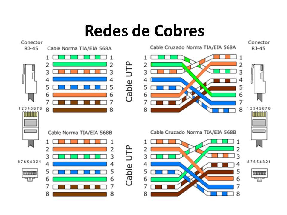 Redes de Cobres