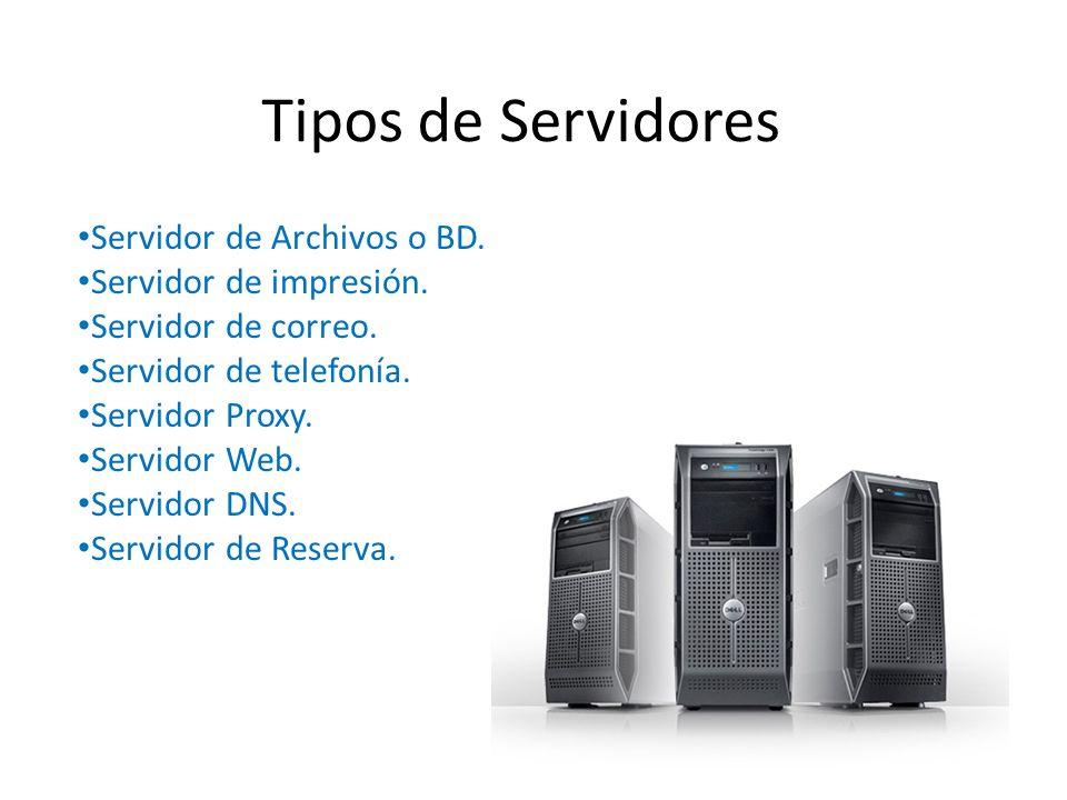 Tipos de Servidores Servidor de Archivos o BD. Servidor de impresión.