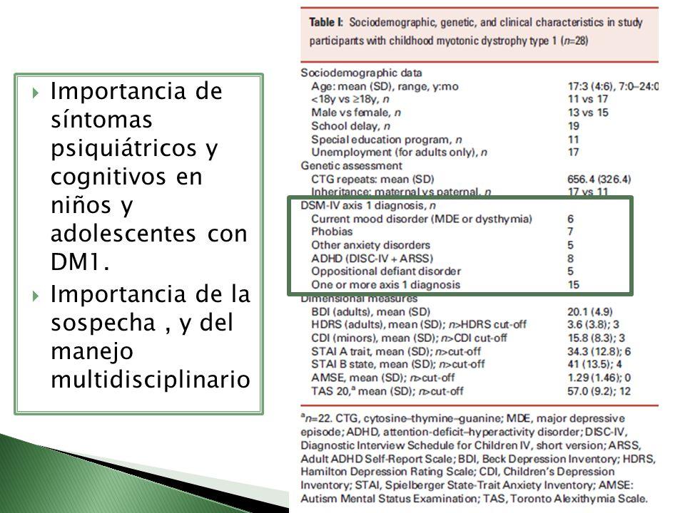 Importancia de síntomas psiquiátricos y cognitivos en niños y adolescentes con DM1.