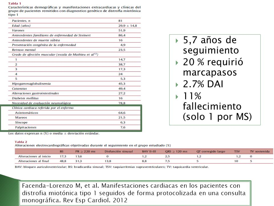 11% fallecimiento (solo 1 por MS)