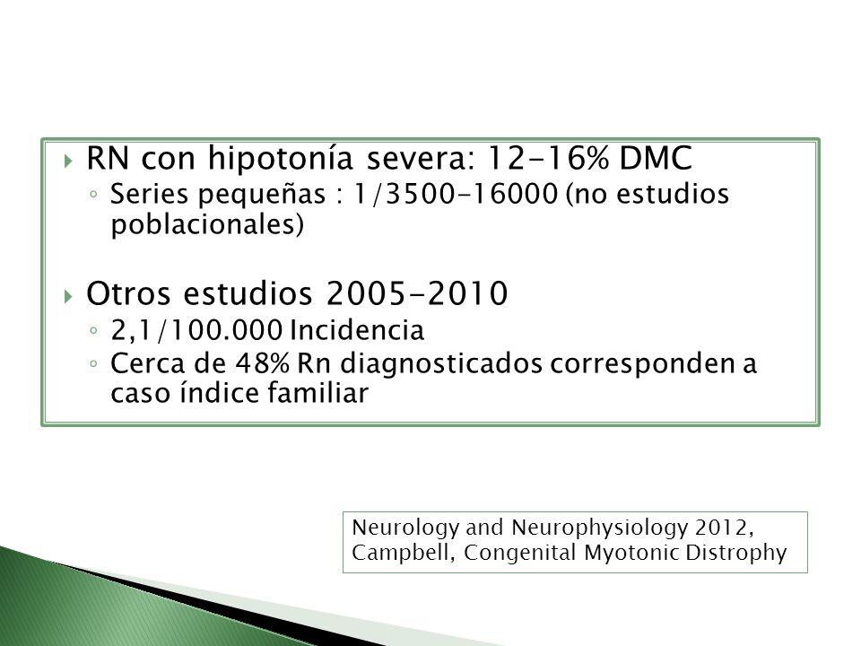 RN con hipotonía severa: 12-16% DMC