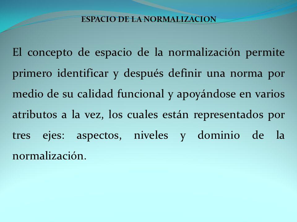 ESPACIO DE LA NORMALIZACION